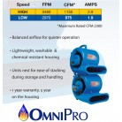 OMNIDRY 2.9 AMP AIR MOVER Image 2